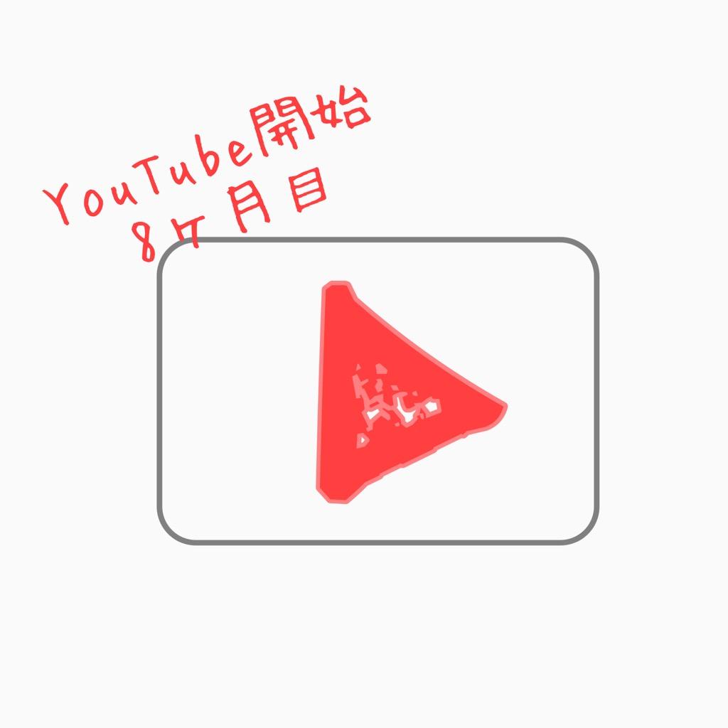 再生 収益 Youtube 回数